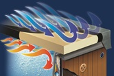 Hydropool Hot Tub Hardcover