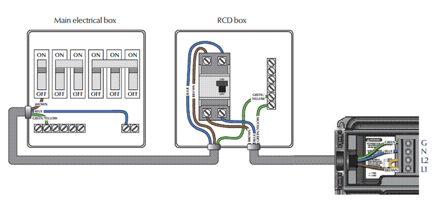 hot tub 220 volt wiring diagram breaker box wiring diagram