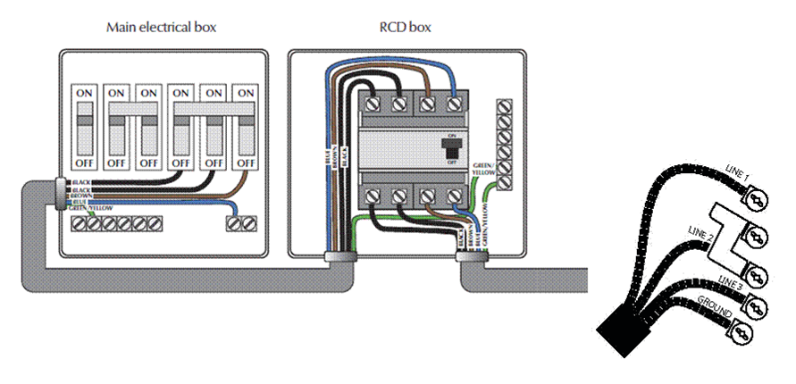 3 phase rcd wiring diagram ground fault interrupter